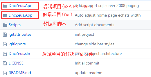 DncZeus项目文件结构