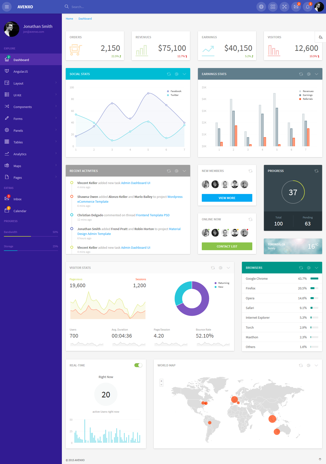 bootstrap-admin-template-01