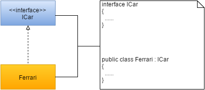 csharp-uml-day-2-04