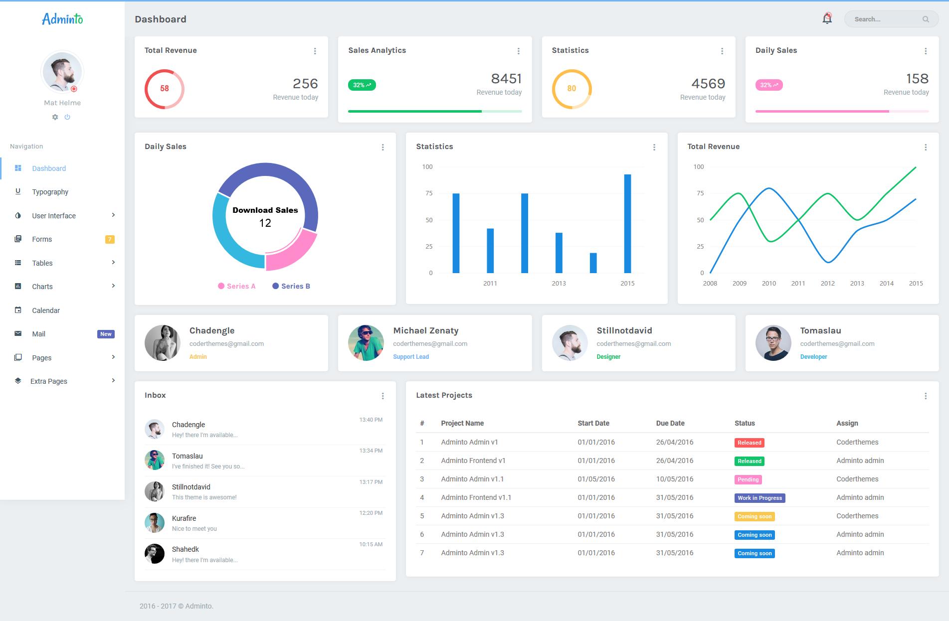 bootstrap-4-responsive-admin-template-ui