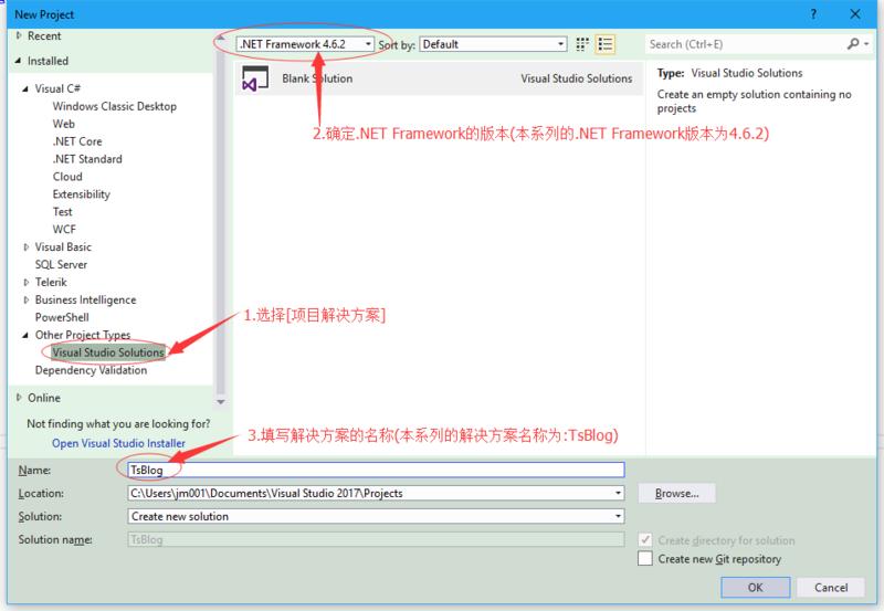 一步一步创建ASP.NET MVC5程序--Repository+Autofac+Automapper+SqlSugar--创建项目解决方案
